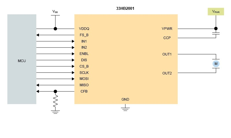 HB2001 SPI Programmable 10A H-Bridge Brushed DC Motor Driver - Block Diagram