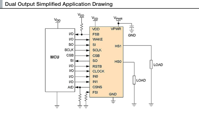 Dual Output Simplified Application Drawing