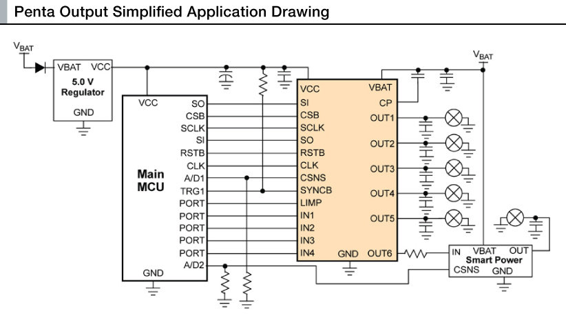 Penta Output Simplified Application Drawing