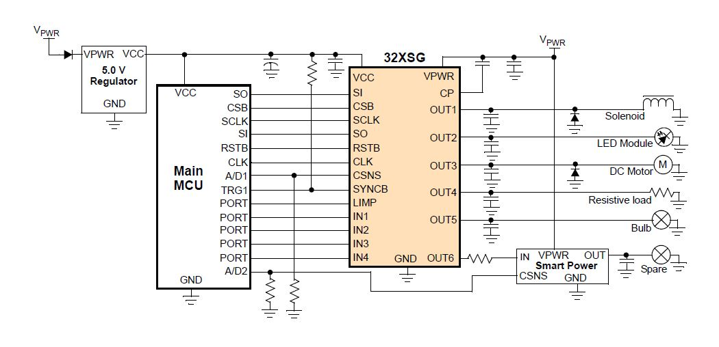 MC32XSG : 32V smart high side power switches - Block Diagram