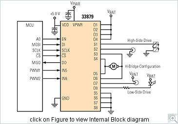 v (低边)和-20 v (高边) 开路负载检测电流的开启/关闭控制(led应用)