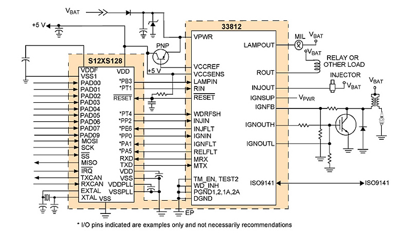 MM912_S812 Simplified Application Drawing