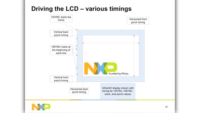 application of lcd Liquid crystal display (lcd), electronic display device that operates by applying a  varying electric voltage to a layer of liquid crystal, thereby inducing changes in.