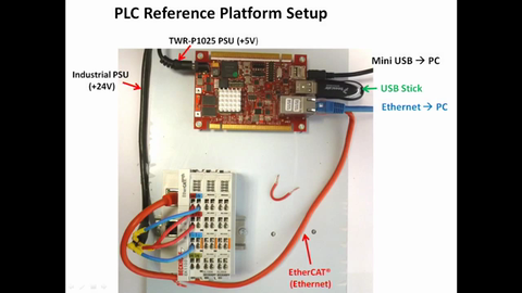 Getting Started with the EtherCAT&#174 PLC Reference Platform - How To