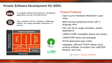 Get Started with FRDM-K64F Development Platform - How To