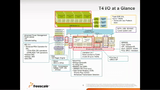 QorIQ<sup&gt;&amp;#174;</sup&gt; T4240/T4160 Communications Processor - Introduction
