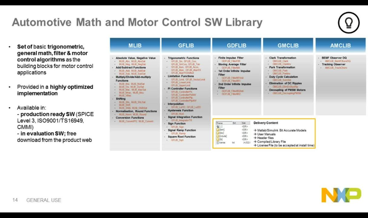 Accelerate Your Electric Motor Control Designs Nxp