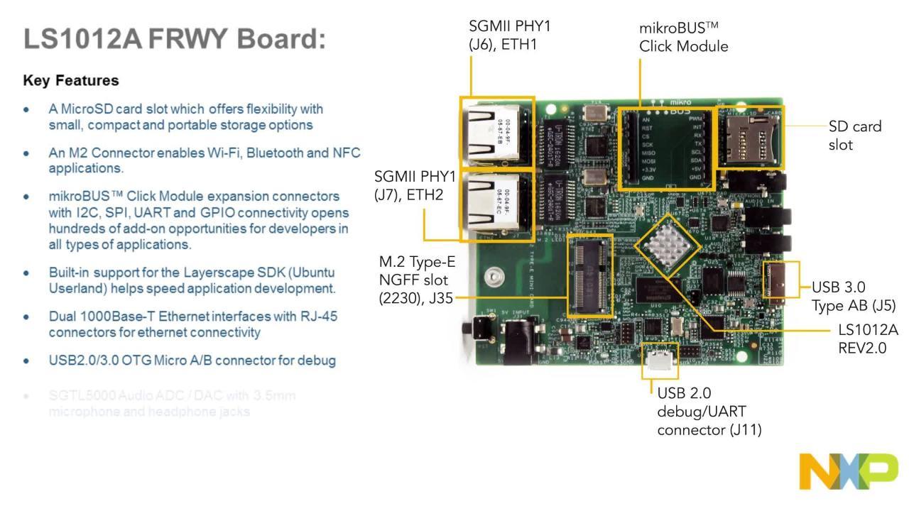 Overview of QorIQ Layerscape® LS1012A development board, FRWY-LS1012A with Manya Rastogi thumbnail