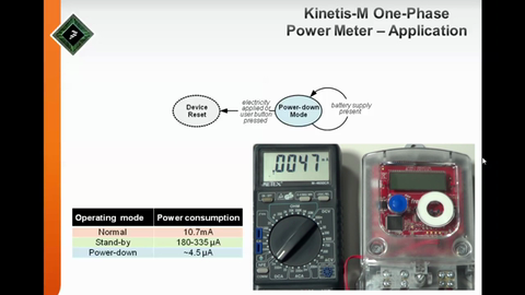One-Phase Power Meter Reference Design Based on Kinetis<sup&gt;&amp;#174;</sup&gt; M -  Introduction thumbnail