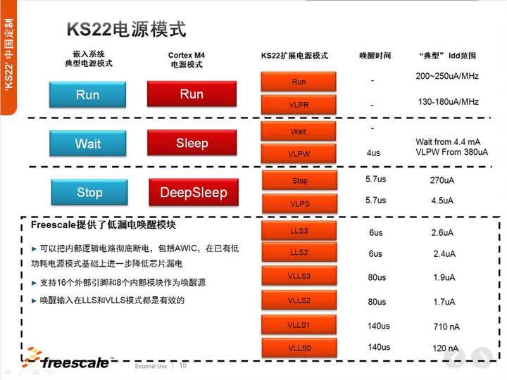 KS22培训视频 thumbnail