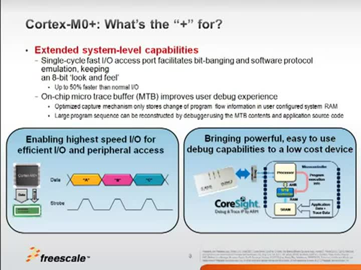 What is the Plus For Kinetis<sup&gt;&amp;#174;</sup&gt; L Ultra Low Power ARM Cortex-M0+ - Introduction thumbnail
