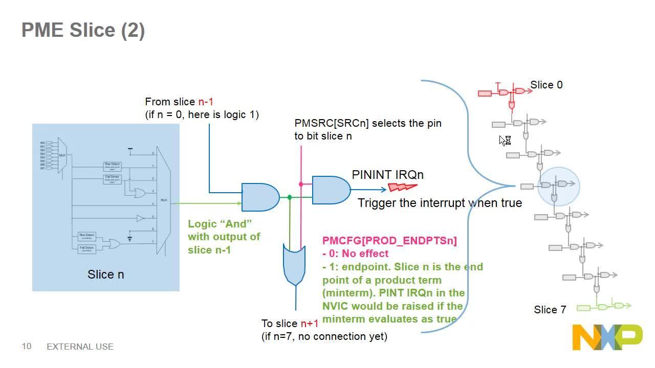 LPC80x微控制器系列:逻辑匹配机制技术详解 thumbnail