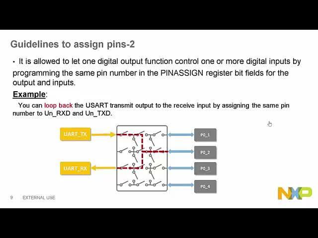 LPC80x微控制器系列:开关矩阵技术详解 thumbnail