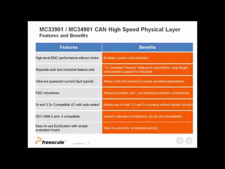 MC33901 and MC34901 High-Speed CAN Transceivers thumbnail