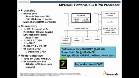 MPC8308 PowerQUICC<sup>&#174;</sup> II Pro Processor - Technical Overview thumbnail