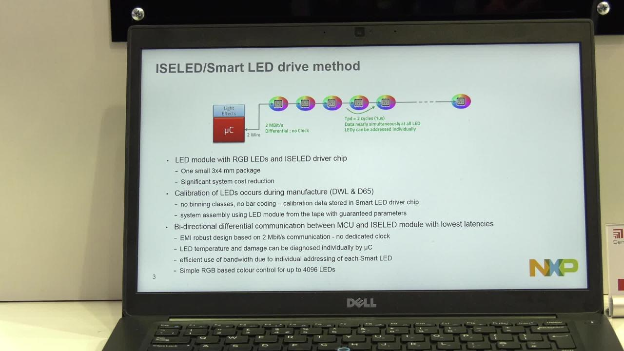 NXP S32K ISELED LED Lighting Kit thumbnail