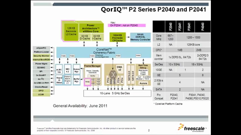 QorIQ<sup>&#174;</sup> P2040 and P2041 - Introduction thumbnail
