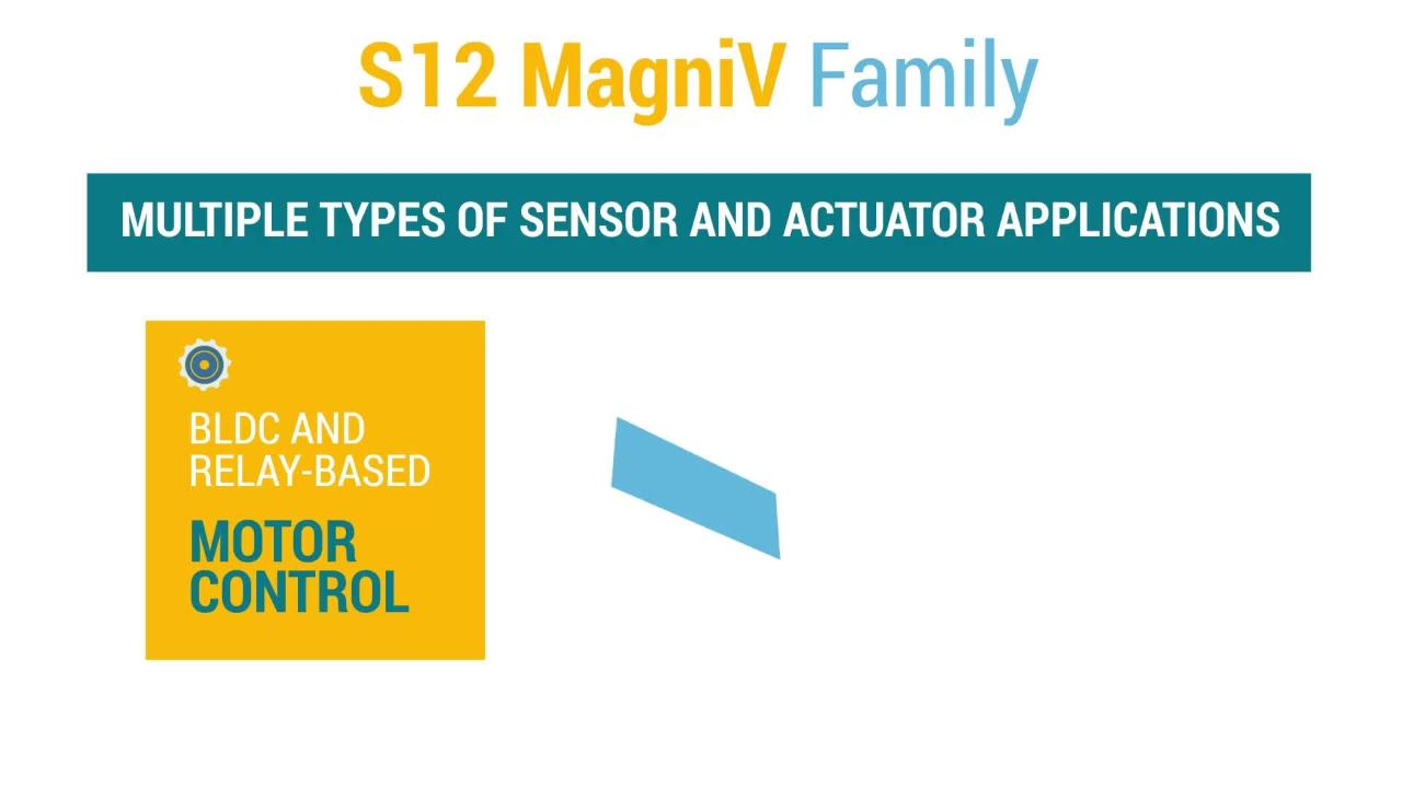 S12vr Mixed Signal Mcu Magniv Nxp Electronic Selector Driven By Relays S12 Microcontrollers For Automotive Applications