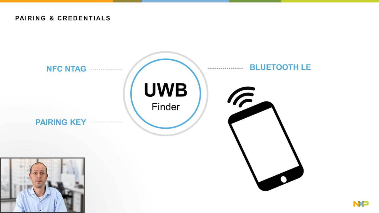 UWB Minutes: UWB for Precise Item Tracking thumbnail
