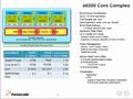 QorIQ<sup&gt;&amp;#174;</sup&gt; T Series Communications Processors - Introduction